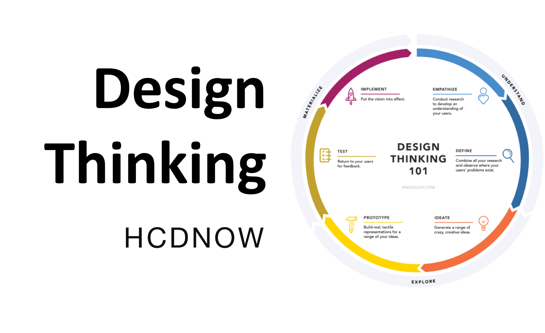 design-thiking